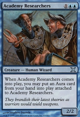 10th Edition: Academy Researchers