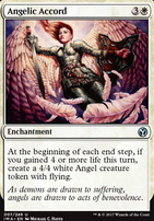 Iconic Masters Foil: Angelic Accord