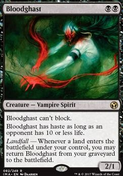 Iconic Masters: Bloodghast