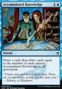 Masters 25: Accumulated Knowledge