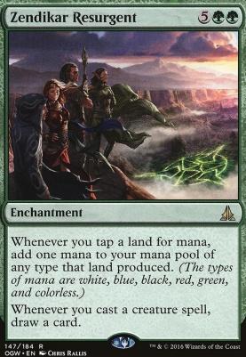 Oath of the Gatewatch: Zendikar Resurgent