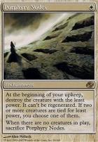 Planar Chaos: Porphyry Nodes