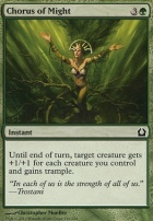 Return to Ravnica Foil: Chorus of Might